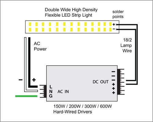 88light  double wide high density flexible led strip light
