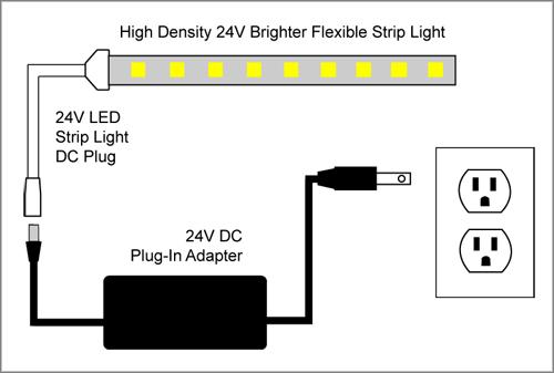 88light  high density 24v brighter flexible led strip light
