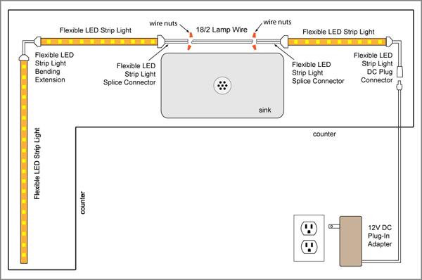 88Light - Under Cabinet LED Light Installation with Cabinet Gap88Light